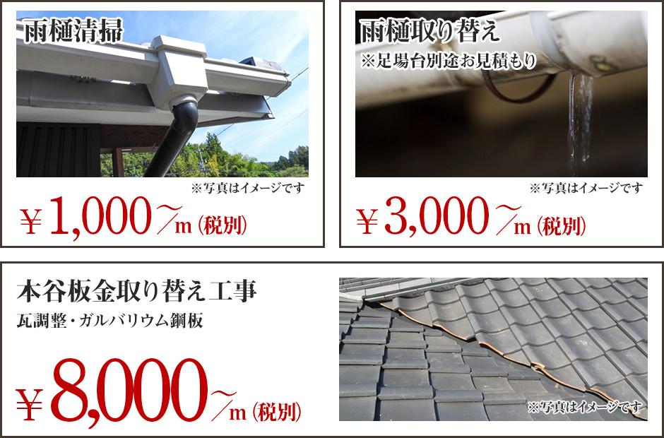 板金工事の価格
