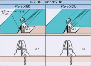 防水性能や強度に優れた性能