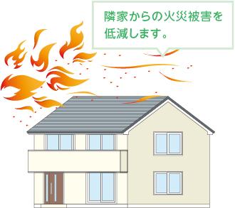 隣家からの火災被害を低減します