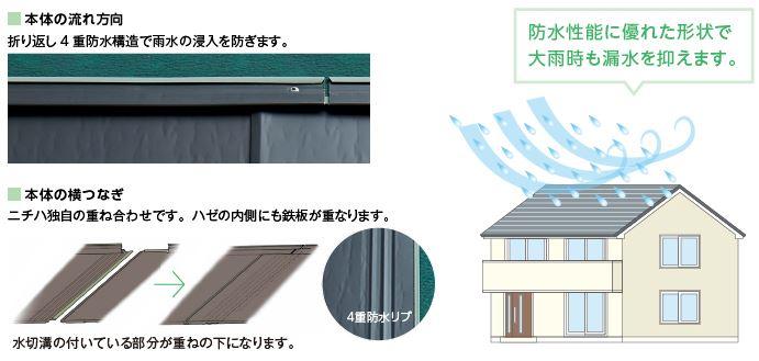 防水性能に優れた形状で大雨時も漏水を抑えます